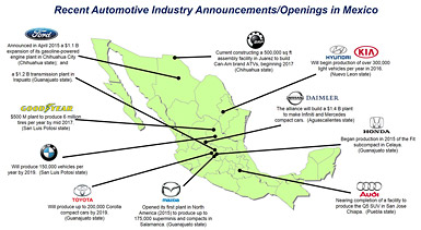 automotive developments