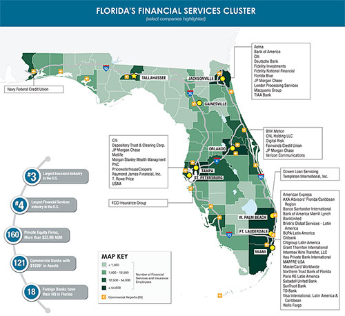 Florida's Financial Services Cluster